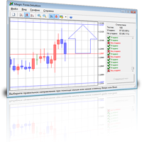 Magic Forex Intuition